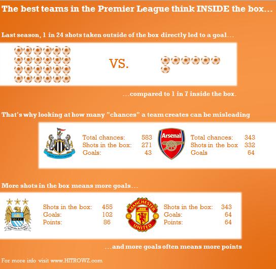 SIB infographic v4
